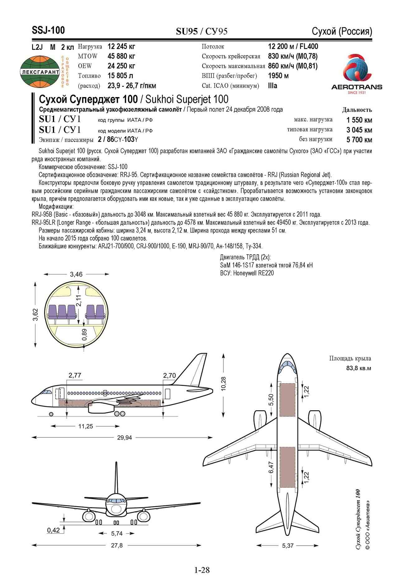 Сухой Суперджет 100 / Sukhoi Superjet 100