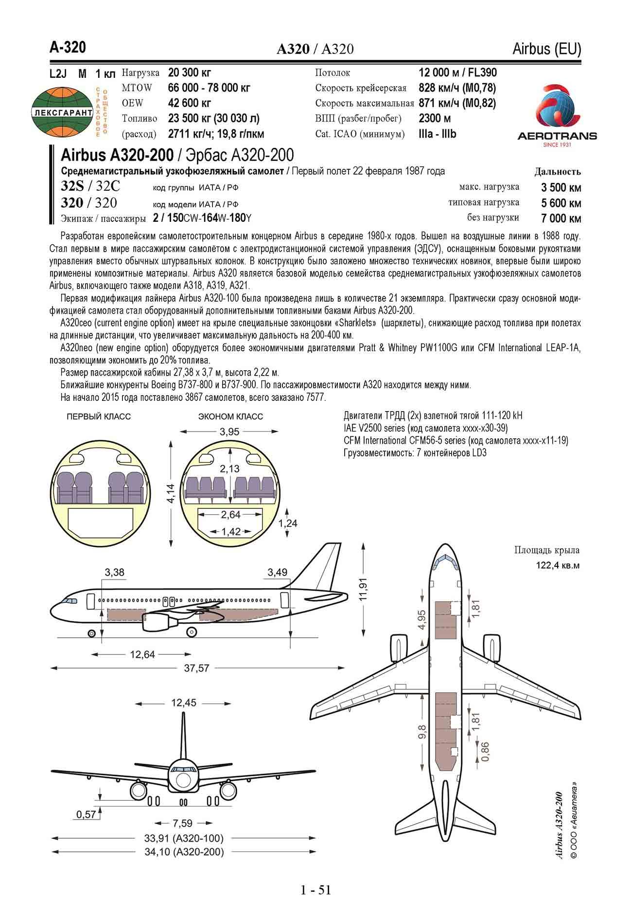 Airbus A320-200. Описание, размеры, проекции, характеристики, коды, сечение