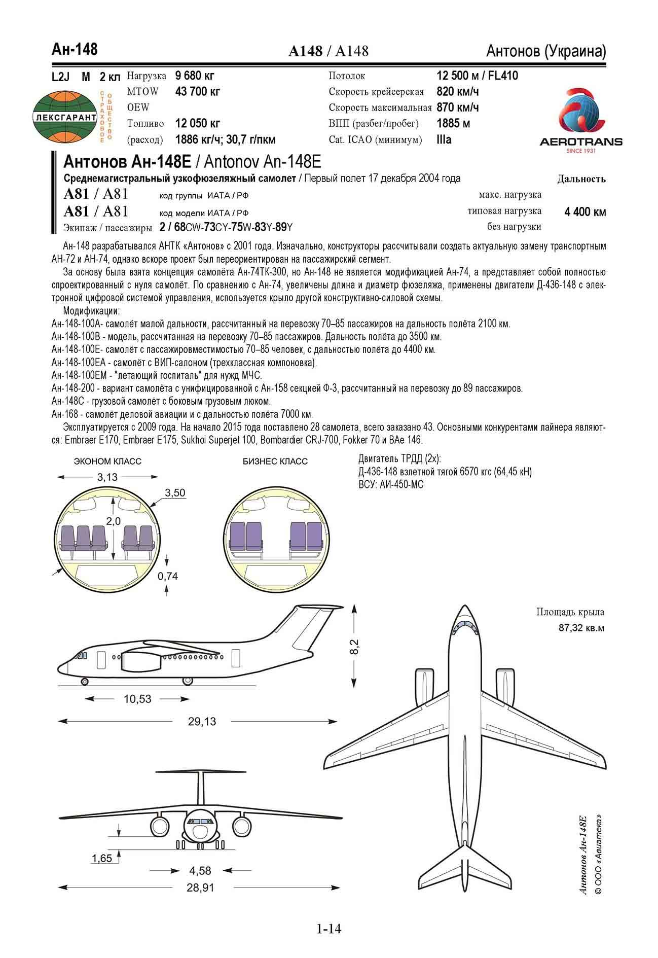 Антонов Ан-148Е. Описание, размеры, проекции, характеристики, коды, сечение
