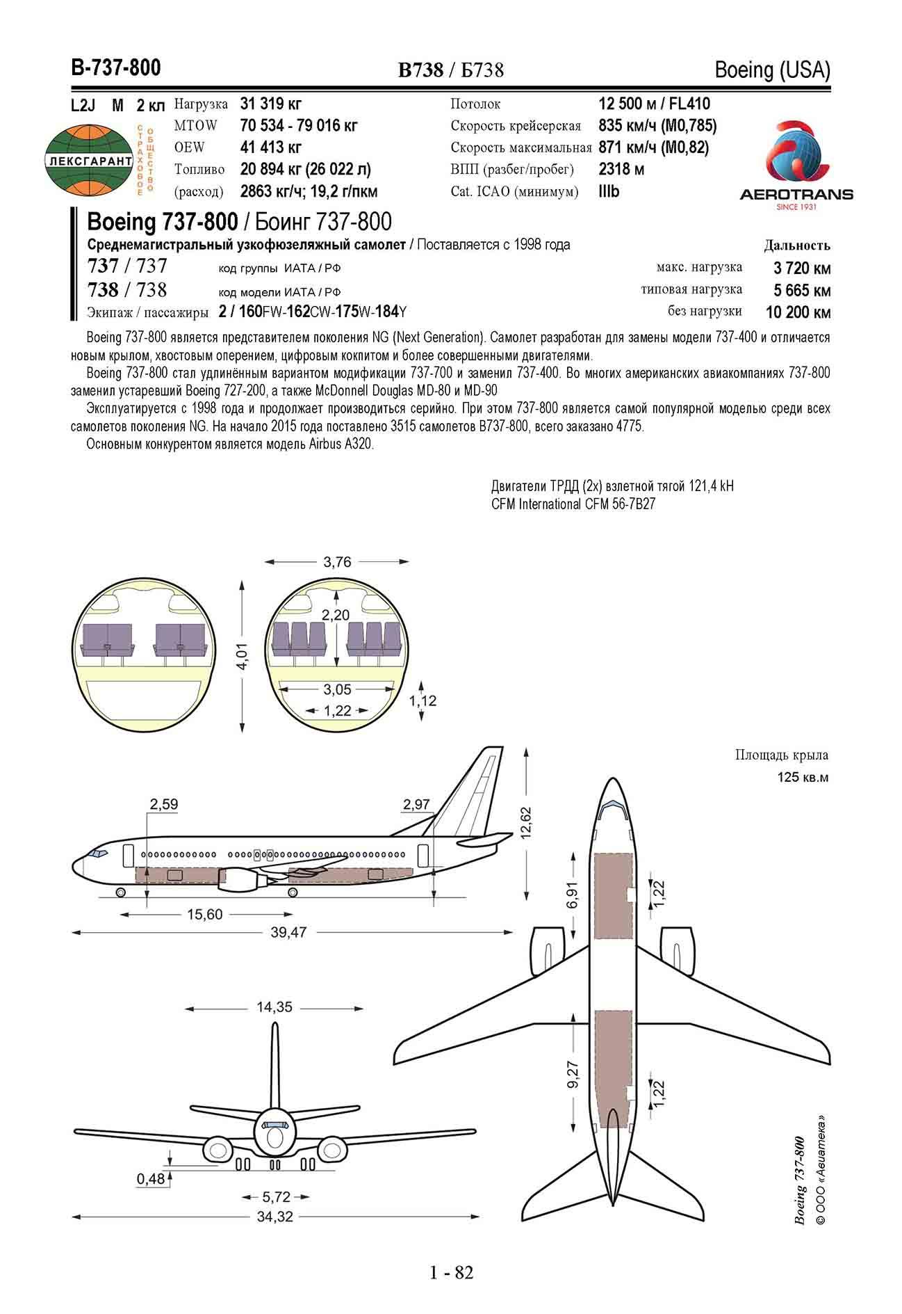 Boeing 737-800. Описание, размеры, проекции, характеристики, коды, сечение