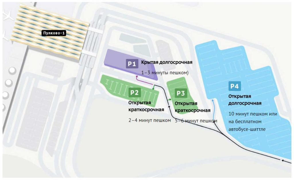 Парковки аэропорта Пулково