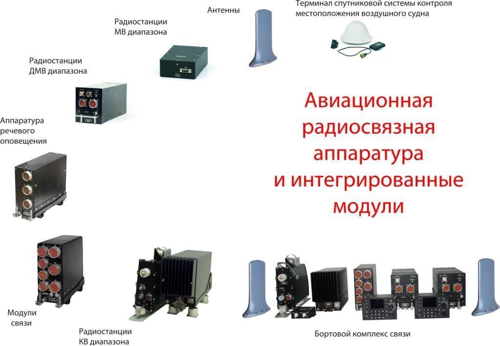 ООО НПП «ПРИМА» - авиационная бортовая и наземная радиосвязь