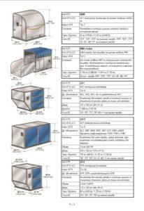 авиационные контейнеры для перевозки грузов 3