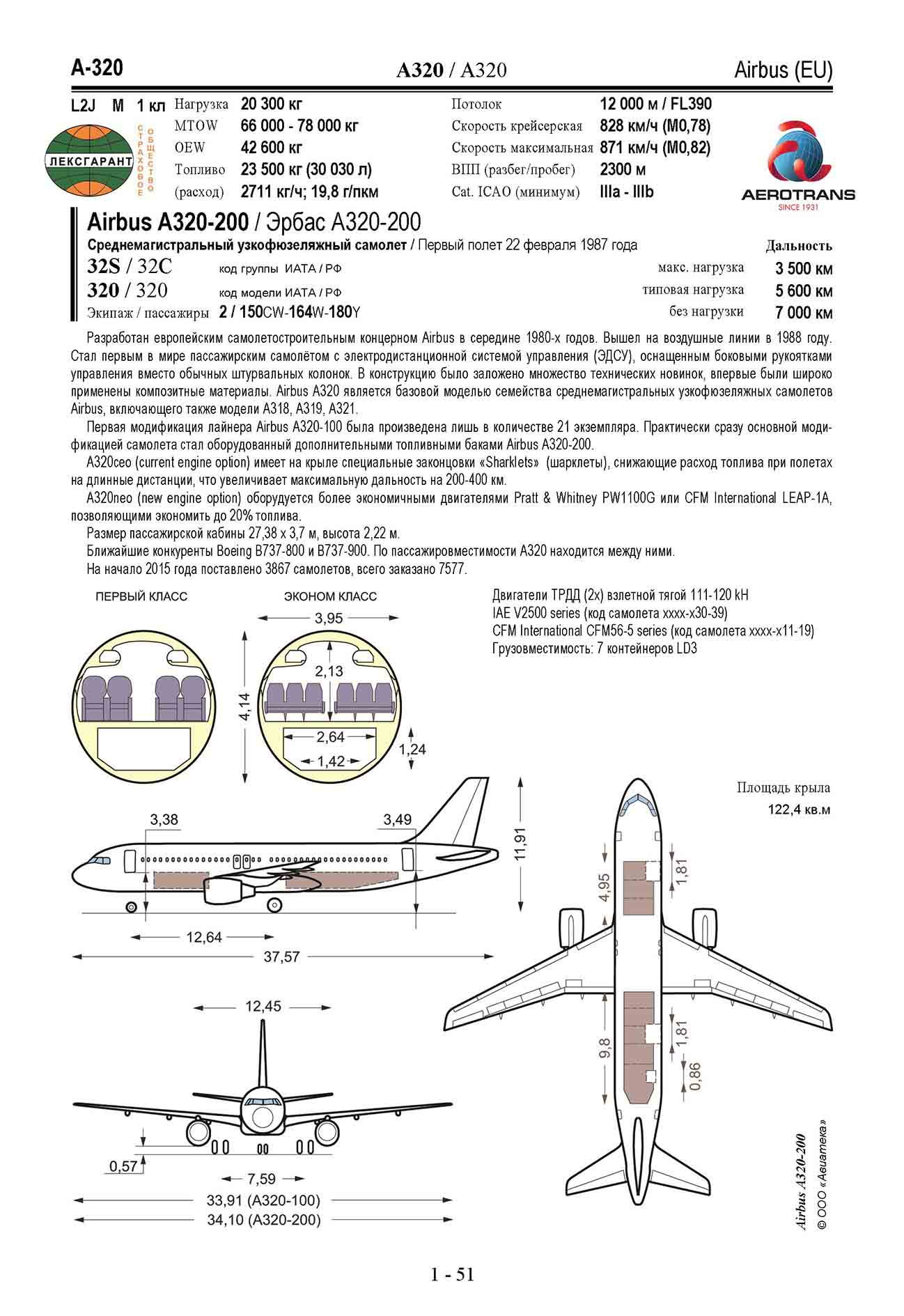 Самолет Airbus-A320