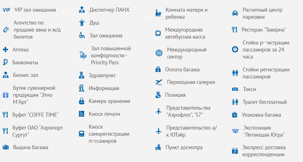 Обозначения на схеме терминала Сургут