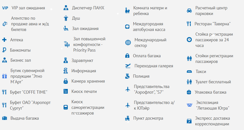Обозначения на схеме терминала аэропорта Сургут