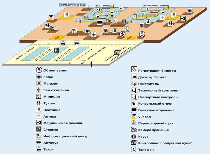Схема терминала аэропорта Манас