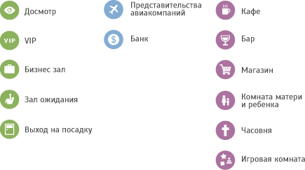 Условные обозначения служб сервиса