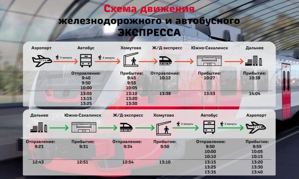 Железнодорожный и автобусный экспресс в аэропорт Южно-Сахалинск