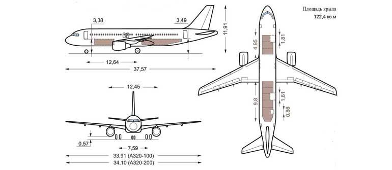 Воздушные суда гражданской авиации